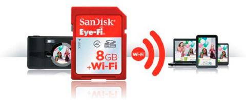 SanDisk Eye-Fi