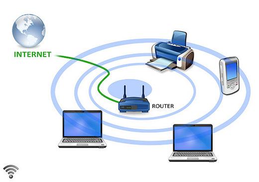 WIFI hálózat